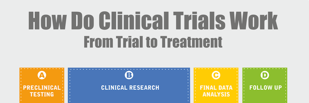 Clinical Trials software - Vigyanix