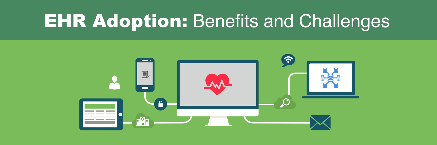 EHR Adoption Benefits and Challenges