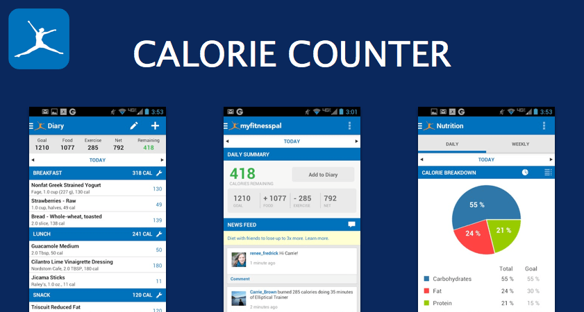 count your calories for a healthier lifestyle