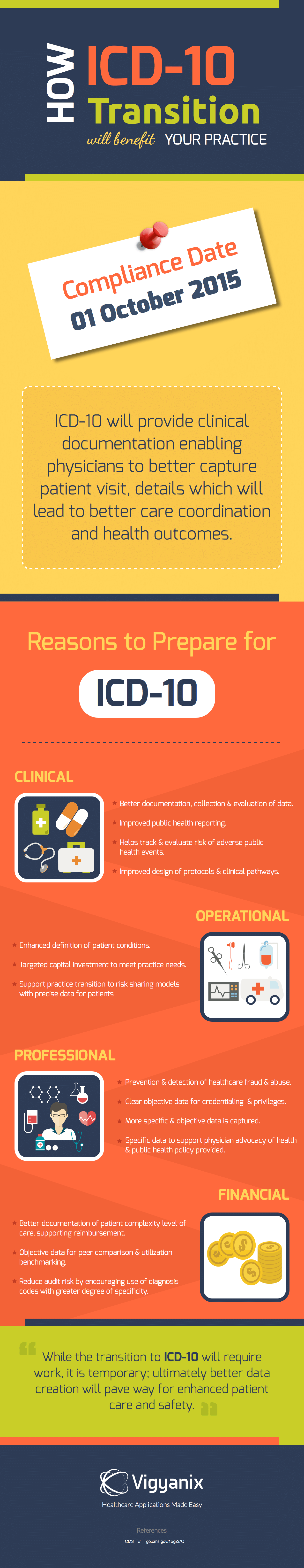 ICD 10 transition -infographic
