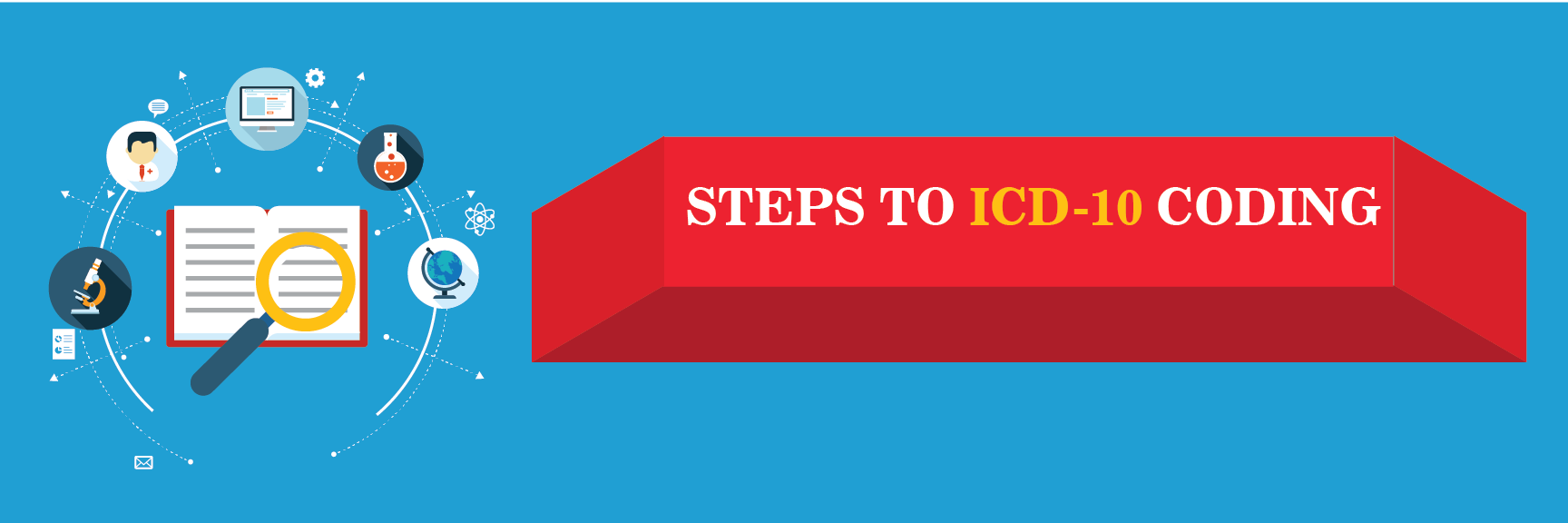 Steps to icd 10 coding infographic vigyanix how to select the right icd 10 code xflitez Image collections