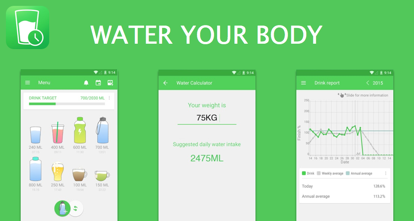 water your body helps you to determine how many water your body need everyday by enter current weight